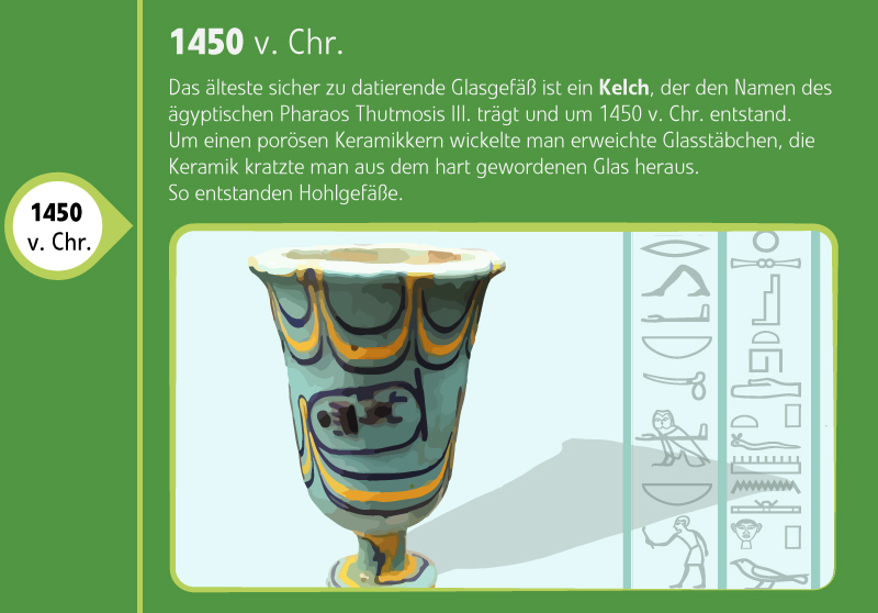 Kelch des Thutmosis III.